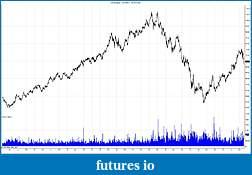 Kinetick - A new Market Data Feed Service for NinjaTrader-ba-daily-1_8_2003-5_21_2010_1305.jpg