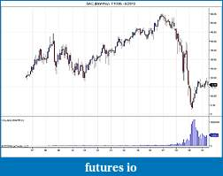 Kinetick - A new Market Data Feed Service for NinjaTrader-bac-monthly-7_1996-6_2010_1404.jpg