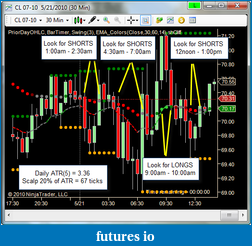shodson's Trading Journal-20100522-cl-30min-trend.png
