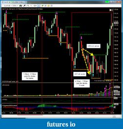 shodson's Trading Journal-20100522-cl-0521-analysys1.png