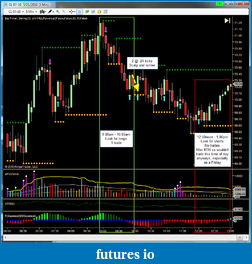 shodson's Trading Journal-20100522-cl-0521-analysys2.png