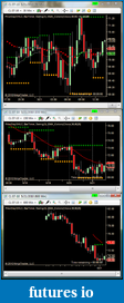 shodson's Trading Journal-20100522-cl-mtf-analysis-trends-down.png