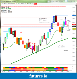 Mike Sullivan Trading Journal-01_gc_040414.png