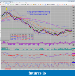 TF trading using CCI method-it works-tf2014-03-24.png