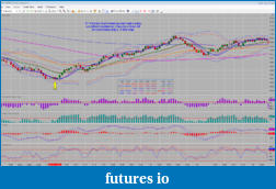 TF trading using CCI method-it works-tf2014-03-24a.png