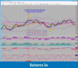 TF trading using CCI method-it works-tf2014-03-24b.png