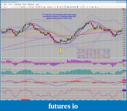 TF trading using CCI method-it works-tf2014-03-24c.png