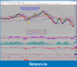 TF trading using CCI method-it works-tf2014-03-24d.png