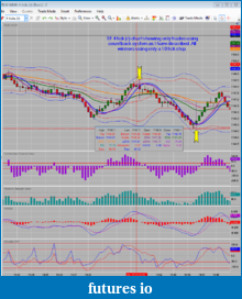 TF trading using CCI method-it works-tf2014-04-04.png