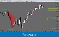 FOREX Journal-gbp_usd_weekly.png