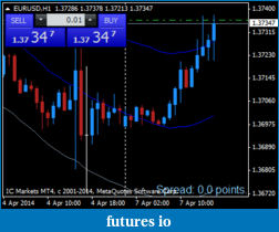 EURUSD 6E Euro-eurusd-h1-international-capital-markets-4.png
