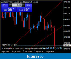 EURUSD 6E Euro-eurjpy-m5-international-capital-markets.png