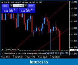EURUSD 6E Euro-eurjpy-m5-international-capital-markets.png