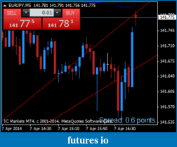 EURUSD 6E Euro-eurjpy-m5-international-capital-22markets.png