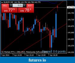 EURUSD 6E Euro-eurjpy-m5-international-capital-22markets.png