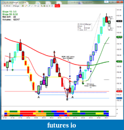Mike Sullivan Trading Journal-01_cl_040714.png