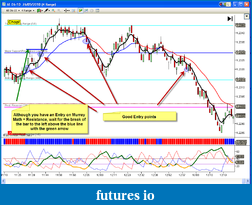 Perrys Trading Platform-entry-examples-resistance.png