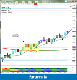 Mike Sullivan Trading Journal-01_cl_040814.png