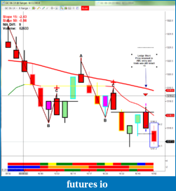 Mike Sullivan Trading Journal-03_gc_041114.png