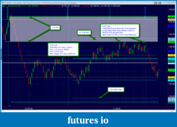 dctrade69 Daily Context Journal-euro_a_down_shorts.png