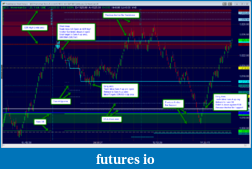 dctrade69 Daily Context Journal-es_euro_a_up.png