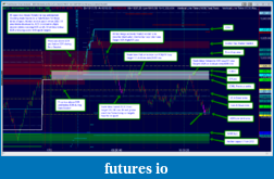 dctrade69 Daily Context Journal-es_acd_analysis.png