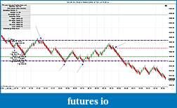 80 percent market profile rule-es-06-14-rjay-s-renkohybrid-4-tick-4_15_20144.jpg