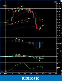 dctrade69 Daily Context Journal-4-17-14-15-min..jpg