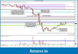 dctrade69 Daily Context Journal-cl-05-14-5-min-4_16_2014.jpg