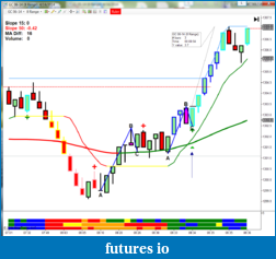 Mike Sullivan Trading Journal-01_gc_041614.png