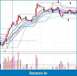 Red Bars during Up Trend Continue-emini-5-minutes.png