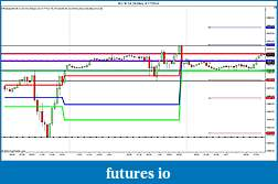 dctrade69 Daily Context Journal-nq-06-14-30-min-4_17_2014.jpg