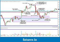dctrade69 Daily Context Journal-cl-05-14-5-min-4_17_2014.jpg