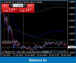 EURUSD 6E Euro-eurusd-m5-international-capital-markets.png