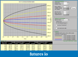 Standard Deviation Lines based on options expiration-capture.png
