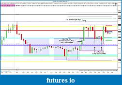 dctrade69 Daily Context Journal-cl-06-14-30-min-4_21_2014.jpg
