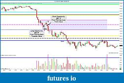dctrade69 Daily Context Journal-cl-06-14-5-min-4_22_2014.jpg