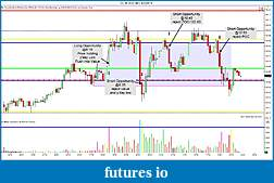 dctrade69 Daily Context Journal-cl-06-14-5-min-4_23_2014.jpg