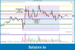 dctrade69 Daily Context Journal-cl-06-14-5-min-4_24_2014.jpg