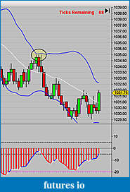 Reading Price Action-es-3min.jpg