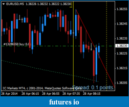 EURUSD 6E Euro-eurusd-m5-international-capital-markets-3.png