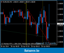 EURUSD 6E Euro-eurusd-m5-international-capital-markets-4.png
