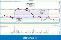 dctrade69 Daily Context Journal-cl-06-14-5-min-4_29_2014.jpg