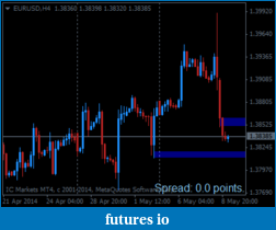 EURUSD 6E Euro-eurusd-h4-international-capital-markets-2.png