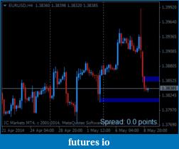 EURUSD 6E Euro-eurusd-h4-international-capital-markets-2.png