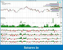 Volume Chart Bar Size Setting???-es-09-09-8_28_2009-1000-volume-.jpg