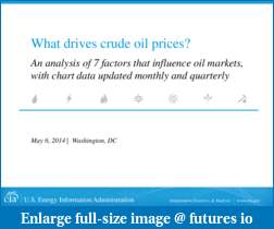 The PandaWarrior Chronicles-eia_what_drives_crude_oil_prices.pdf