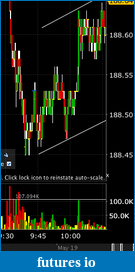 Please explain large flash ask size in SPY-later-price-action.png