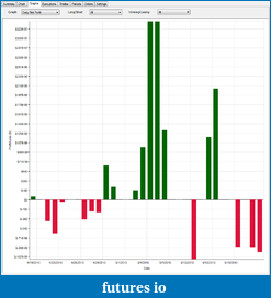 shodson's Trading Journal-hhll-daily-profit.png