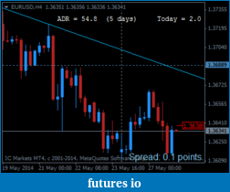 EURUSD 6E Euro-eurusd-h4-international-capital-markets-5.png